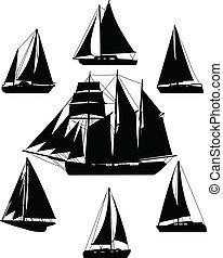 łódki, nawigacja