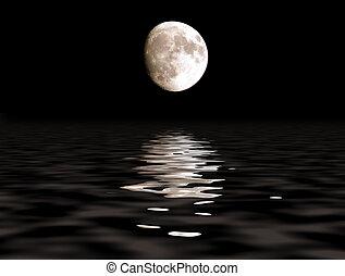 ścieżka, księżyc