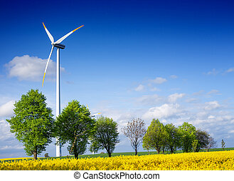 środowisko, moc