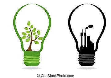 środowiskowy, porównanie