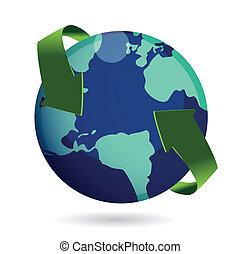 świat, pojęcie, dookoła
