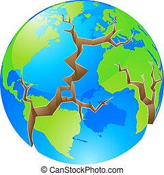 świat, pojęcie, kryzys