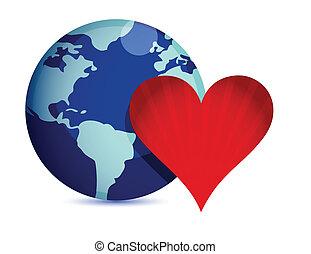 świat, pojęcie, miłość