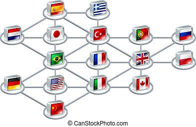 świat, pojęcie, sieć