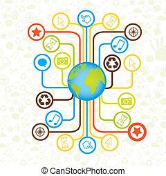 świat, telekomunikacje