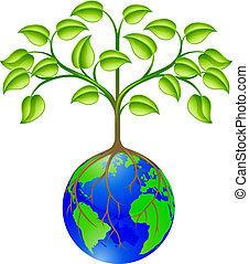 światowa kula, drzewo