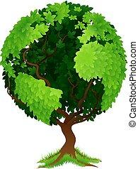 światowa kula, pojęcie, drzewo, ziemia