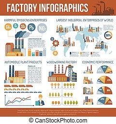 światowa mapa, przemysłowy, infographics