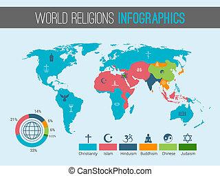 światowe zakony, mapa