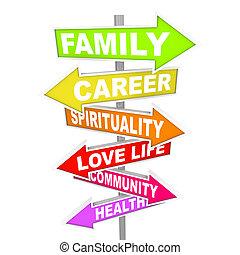 życie, rzeczy, -, priorities, ważny, strzała, znaki, waga