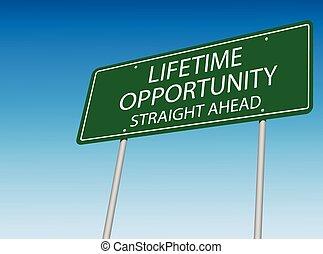 życie, sposobność, droga znaczą