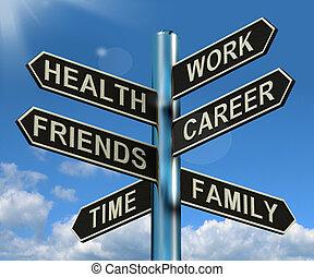 życie, styl życia, kariera, drogowskaz, praca, zdrowie, waga, przyjaciele, widać