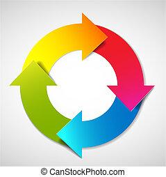 życie, wektor, diagram, cykl