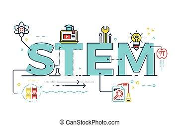 -, matematyka, technika, technologia, nauka, pień