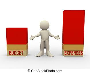3d, porównanie, wydatki, budżet, człowiek