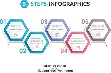 5, kroki, infographics