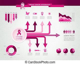 ablegry, pojęcie, eps10, odpoczynek, rak, zorganizowany, editing., wektor, pierś, rząd, infographics, template., świadomość