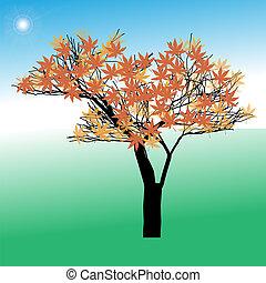 abstrakcyjny, drzewo
