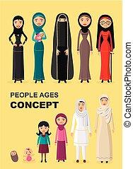 arab, cała kobieta, stary, family., ludzie., nastolatek, niemowlę, aging:, młody, wektor, grupa, dorosły, dziecko, wiek, generacje