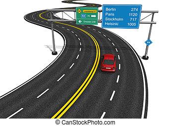 autostrada, pojęcie