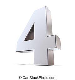 błyszczący, liczba 4