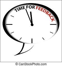 bańka, czas, -, sprzężenie zwrotne, zegar