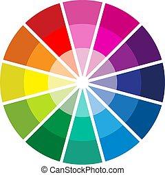 barwa, koło