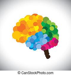 barwny, mózg, ikona, wektor, jasny, &, twórczy, barwiony