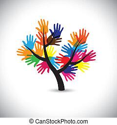 barwny, &, vecto, liście, ręka, tree-, dłoń, kwiaty, znaki firmowe