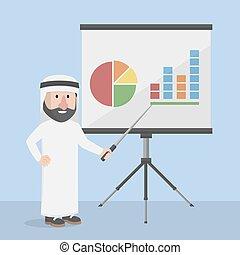 biznesmen, arabski, prezentacja