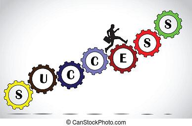biznesmen, mechanizmy, powodzenie