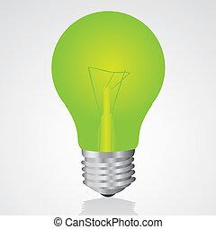 bulwa, zielone światło