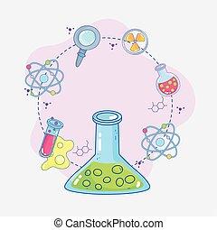 chemia, nauka zaopatrzenie