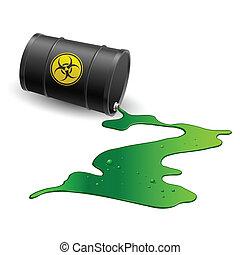 chemiczny, baryłka