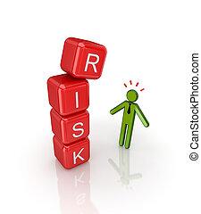 concept., ryzyko
