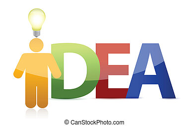 człowiek, idea, znak, handlowy
