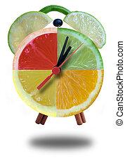 czas, dieta
