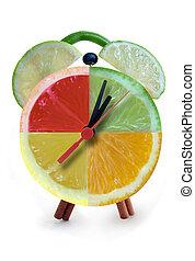 czas, dieta, pojęcie