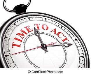 czas, pojęcie, zegar, czyn