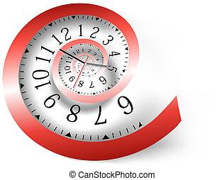 czas, tło., nieskończoność