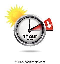 czas, witka, zegar, lato