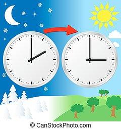 czas, zbawczy, światło dzienne, zmiana