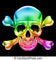 czaszka crossbones