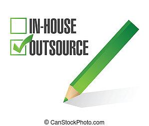 czek, in-house, outsource, ilustracja, marka