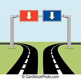 decyzja, pojęcie, droga znaczą