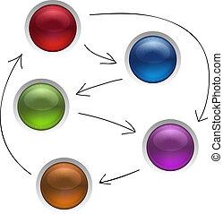 diagram, kierownictwo, handlowy, odizolowany, ilustracja, strategia, pikolak, wektor