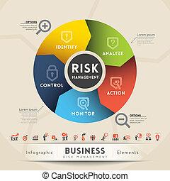 diagram, kierownictwo, pojęcie, ryzyko