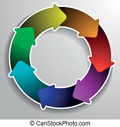 diagram, koło
