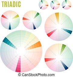 diagram, podstawowy, psychologia, -, komplet, triadic, meaning., kolor, koło