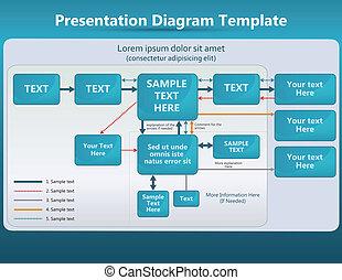 diagram, prezentacja